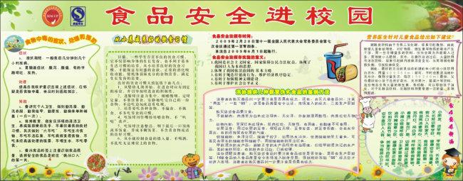【cdr】食品安全进校园|学校宣传栏展板模板下载