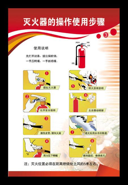 灭火器的操作使用步骤