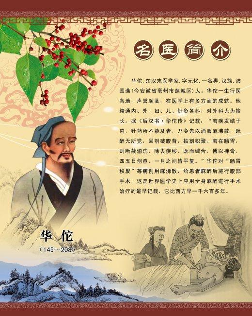 【psd】华佗中国古代十大名医医院展板psd