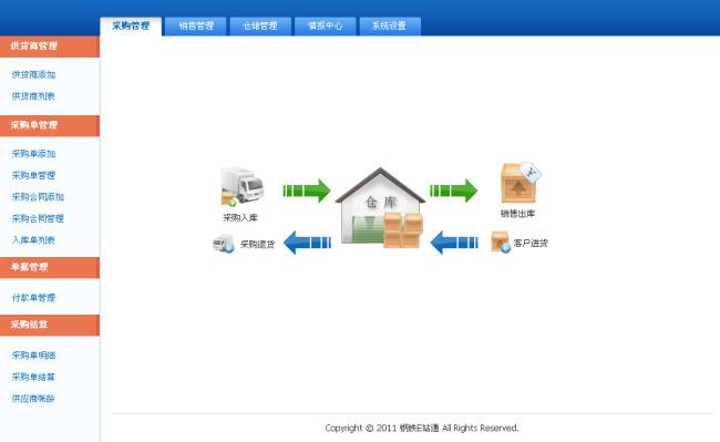 说明:erp管理系统界面psd设计下载 分享到:qq空间新浪微博腾讯微博