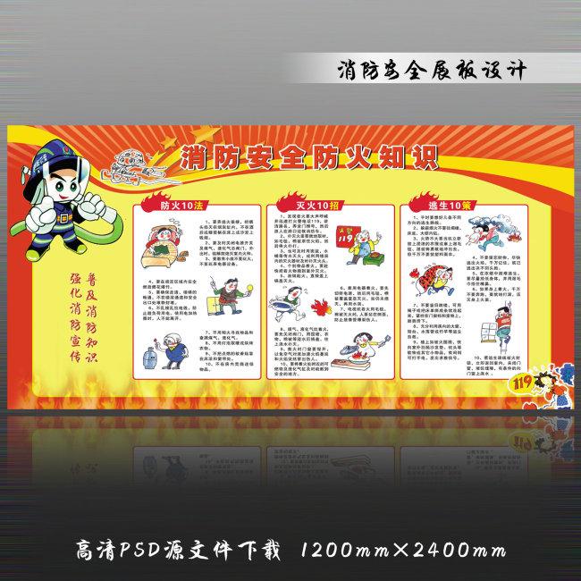 【psd】消防安全防火宣传展板设计psd