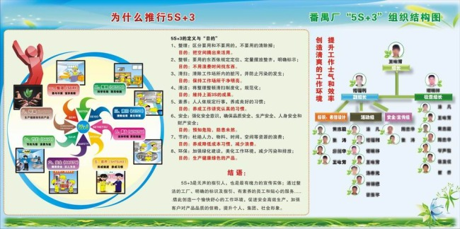 【cdr】宣传栏展板设计
