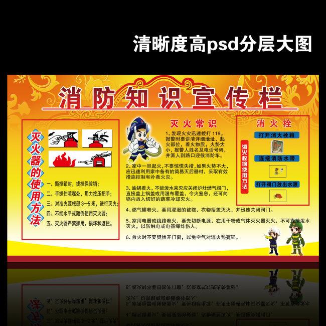 【psd】消防安全防火宣传展板