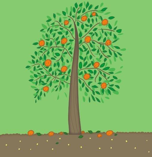 插画 矢量 儿童 孩子 小孩 happy 郊游 可爱 活泼 绿色 花草 树木