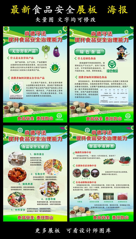 【】食品安全展板宣传栏海报