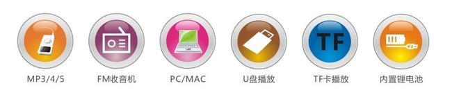 【】产品包装小图标电脑小图标图片