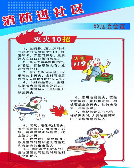 【psd】消防安全展板--灭火