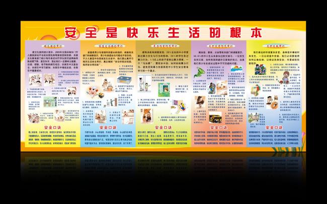 主页 原创专区 展板设计模板|x展架 学校展板设计 > 中小学生安全教育