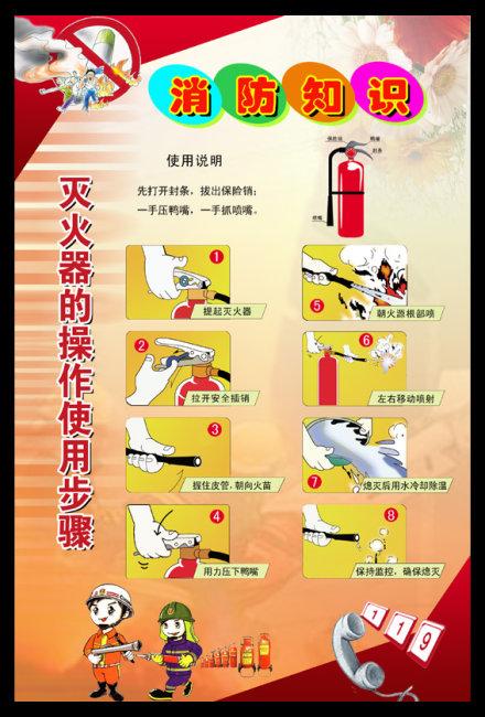 关键词: 消防知识灭火器的操作使用步骤 消防展板 消防安全 消防知识
