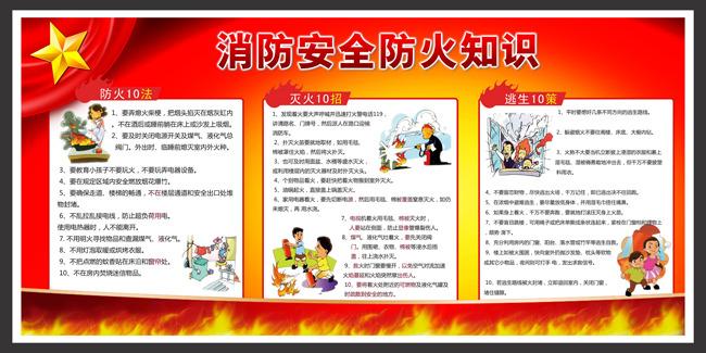 【psd】消防安全宣传展板psd_图片编号:wli10587309__