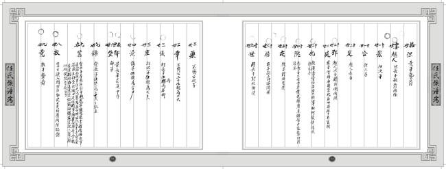 任氏族谱内文  古典边框矢量图 古文格式 古典画册模板 说明:任氏族谱图片