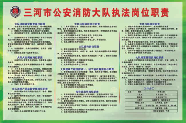 主页 原创专区 展板设计模板|x展架 部队展板设计 > 消防大队执法岗位