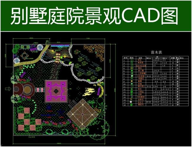 【】别墅庭院cad设计图
