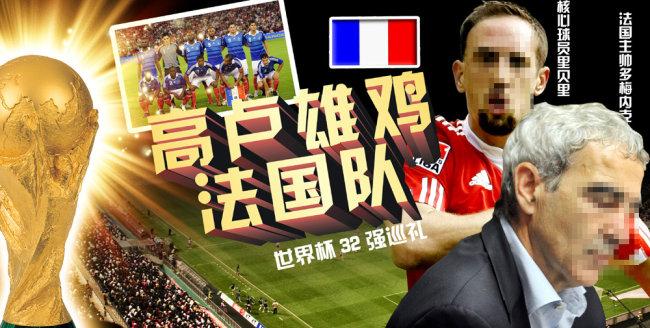 世界杯32强巡礼之法国队