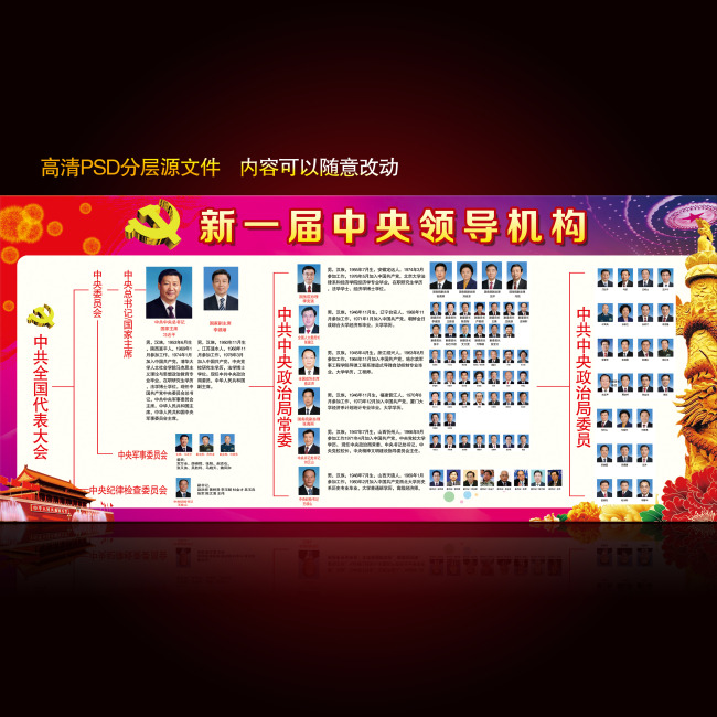 主页 原创专区 展板设计模板|x展架 党建展板设计 > 新一届中央领导人