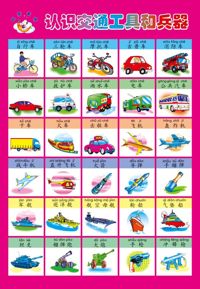 识图上传图片_【PSD】幼儿教育 认识交通工具_图片编号:wli10951735_其他_海报 ...