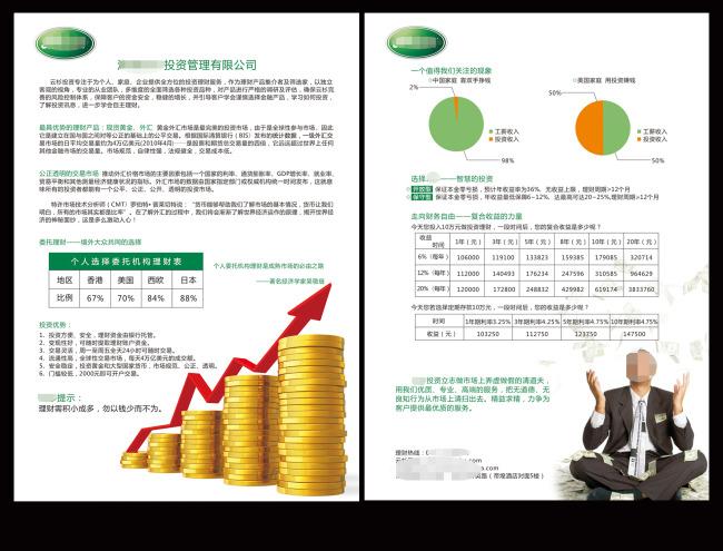 【cdr】投资公司宣传页面设计