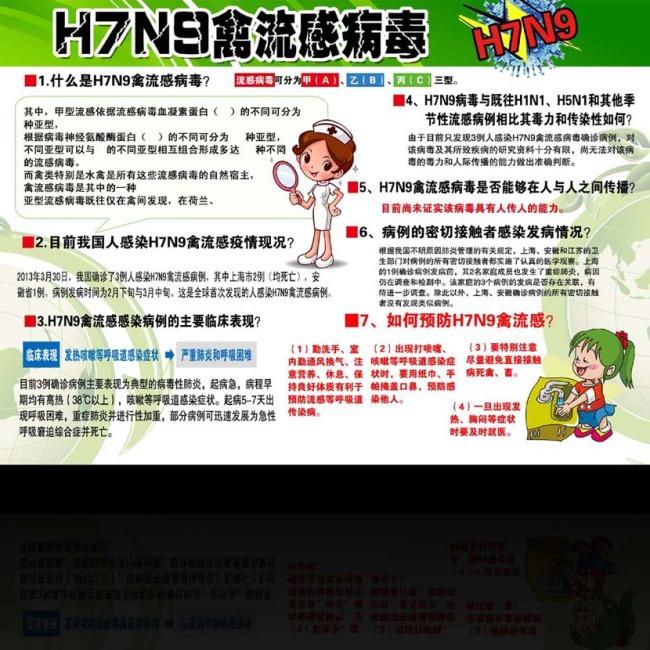 关键词: h7n9禽流感病毒防 h7n9 禽流感 流感 感冒 疾病预防知识