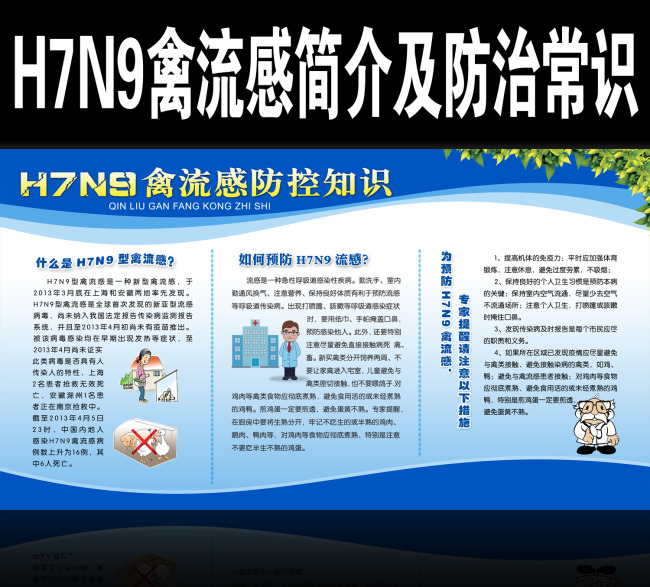 h7n9 禽流感 流感 感冒 疾病预防知识 宣传 海报 展板 正能量 医院