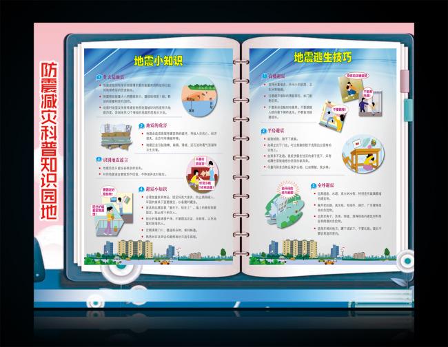 【psd】防震减灾宣传展板_图片编号:wli11153166_社区